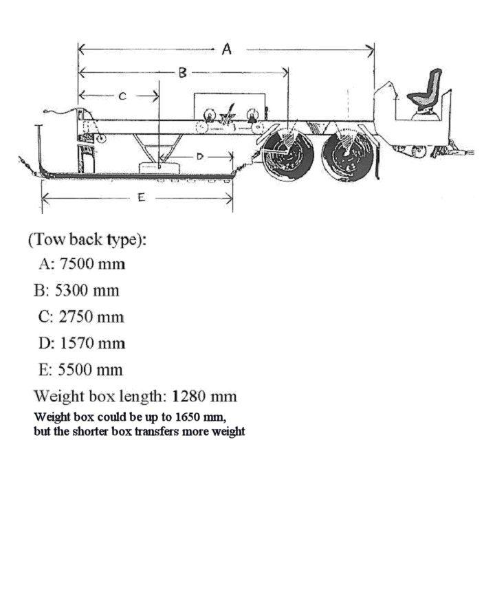 Australian Tractor Pulling with Kelvin Jobling jobboau – Garden Tractor Pulling Sled Plans